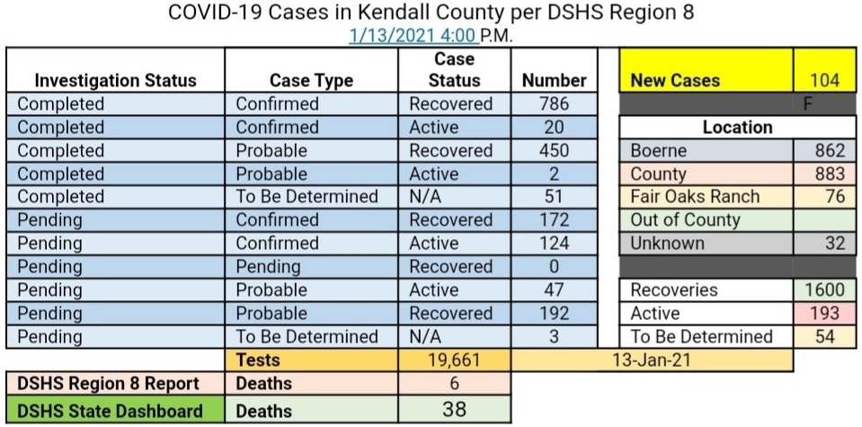 January 13 KC Emergency Mgmt COVID-19 Case Count
